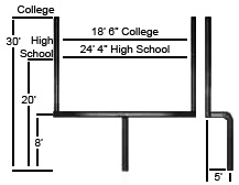 Football Goal Diagram