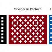 Perforation Pattern