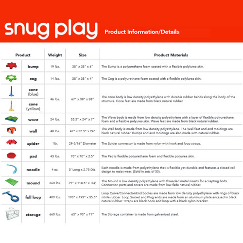 Snug Play Primary System Product Information