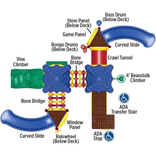 Pikes Peak Playground System Diagram