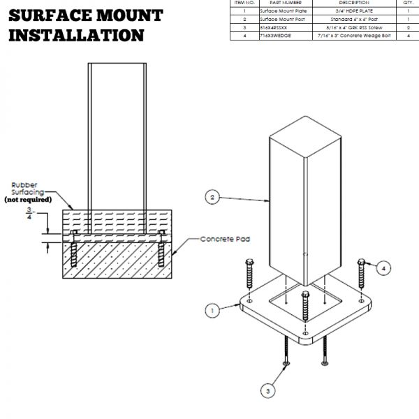 Surface Mount Installation